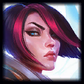 Counter Fiora