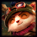 Counter Teemo